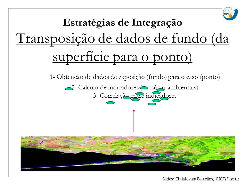 Slides: Christovam Barcellos, CICT/Fiocruz