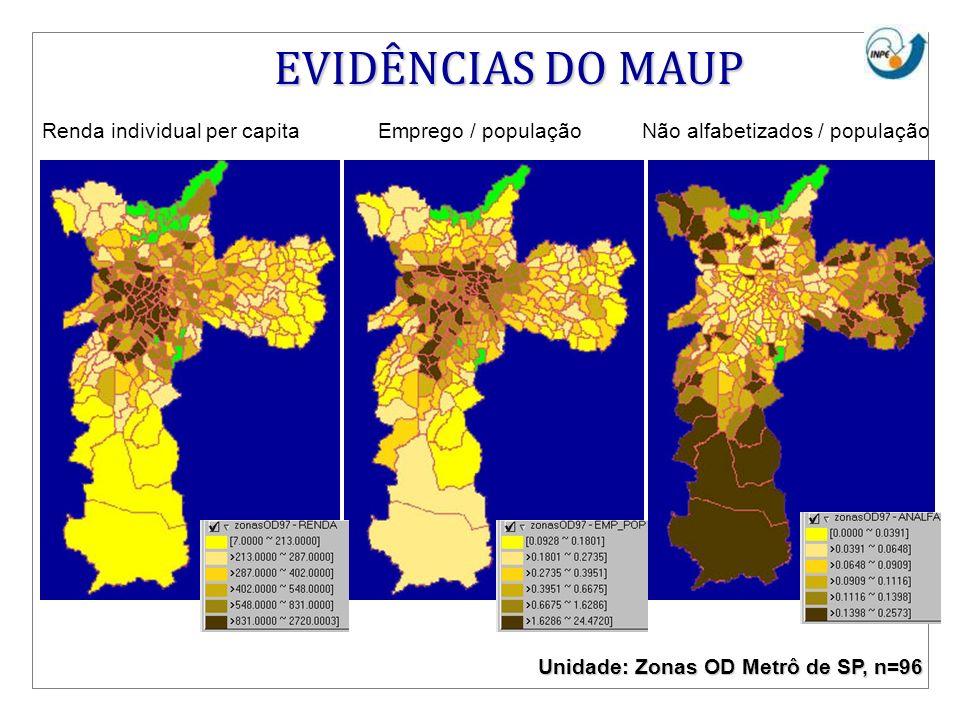 EVIDÊNCIAS DO MAUP Renda individual per capita Emprego / população