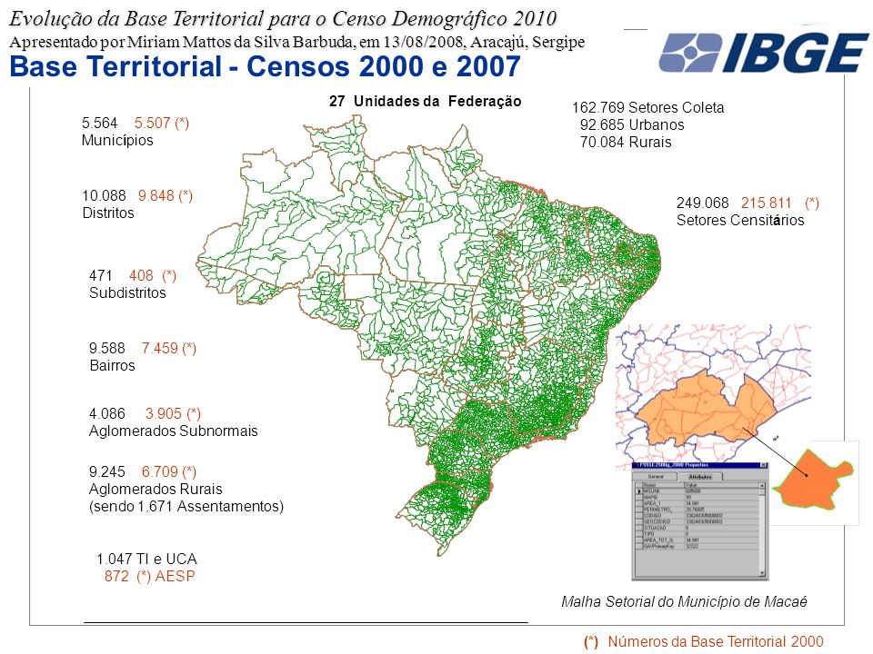 Base Territorial - Censos 2000 e 2007