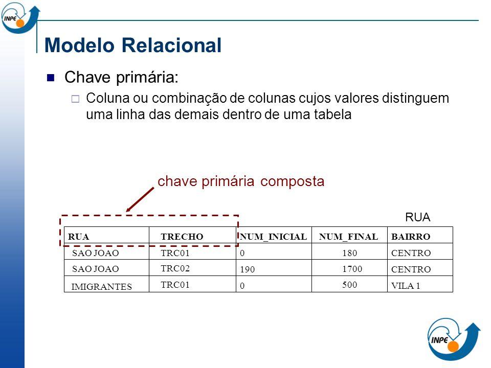 Modelo Relacional Chave primária: chave primária composta
