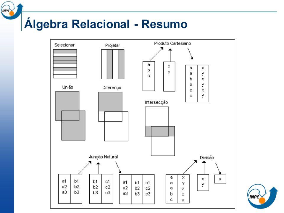 Álgebra Relacional - Resumo