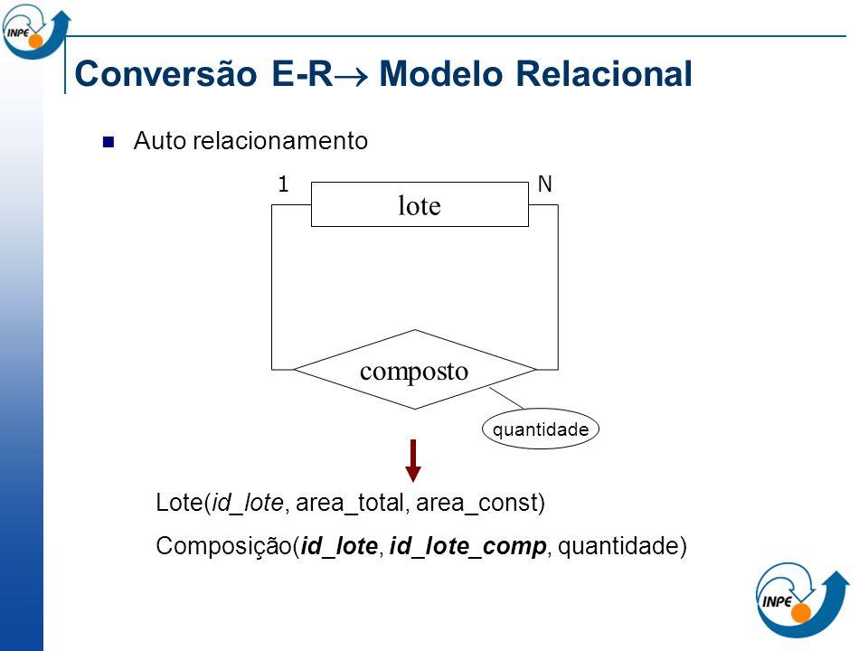Conversão E-R Modelo Relacional