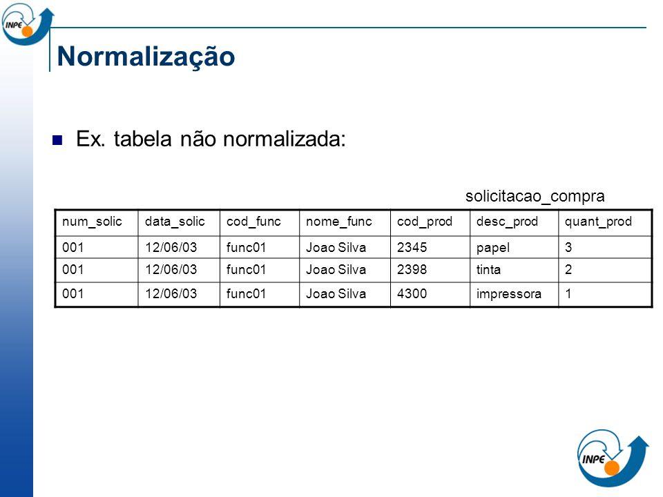 Normalização Ex. tabela não normalizada: solicitacao_compra num_solic