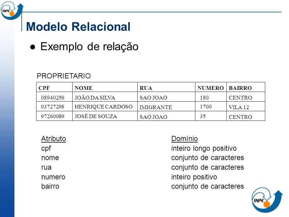 Modelo Relacional Exemplo de relação PROPRIETARIO Atributo Domínio