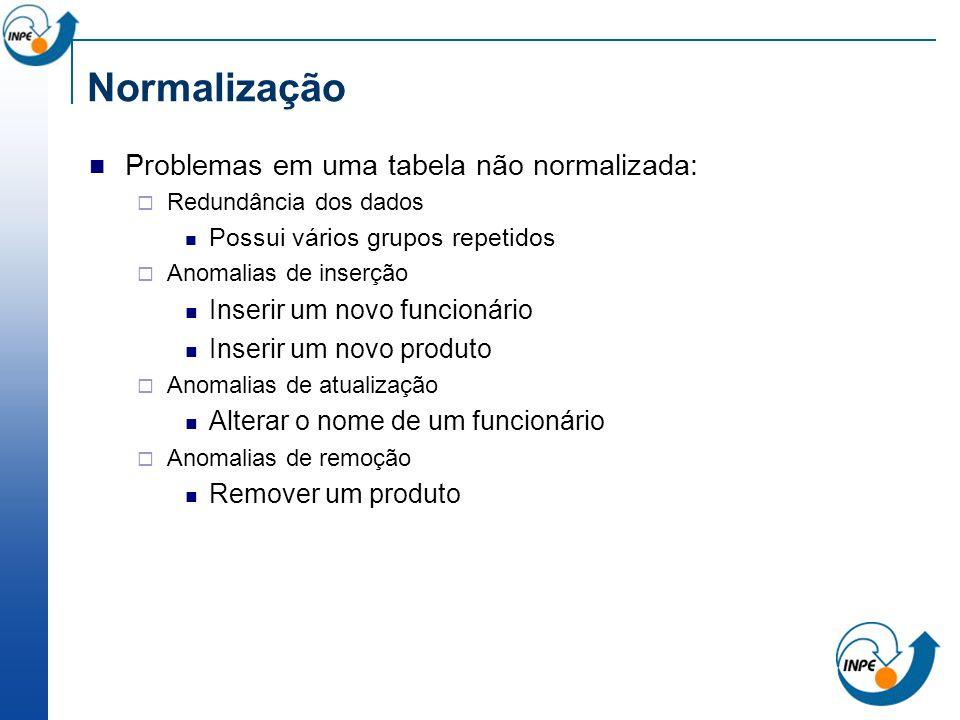 Normalização Problemas em uma tabela não normalizada: