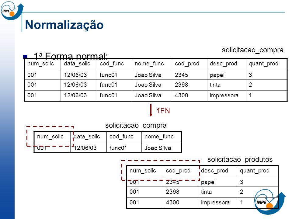 Normalização 1a Forma normal: solicitacao_compra 1FN