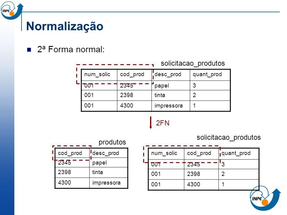 Normalização 2a Forma normal: solicitacao_produtos 2FN