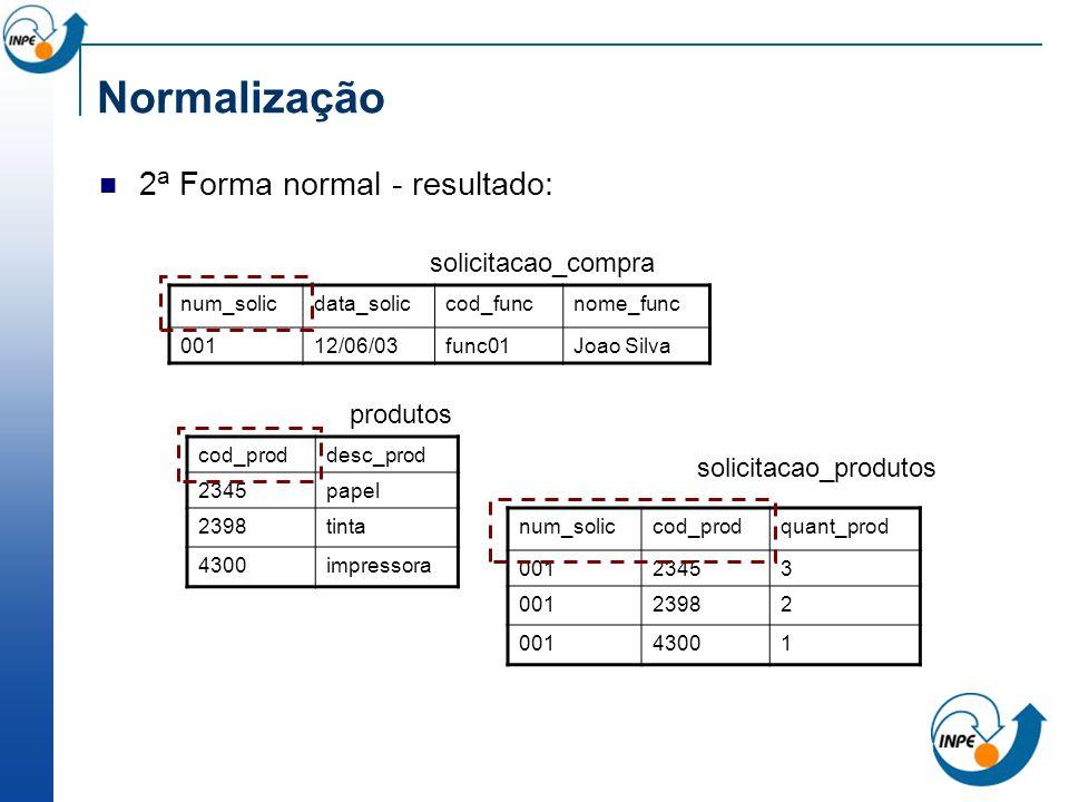Normalização 2a Forma normal - resultado: solicitacao_compra produtos