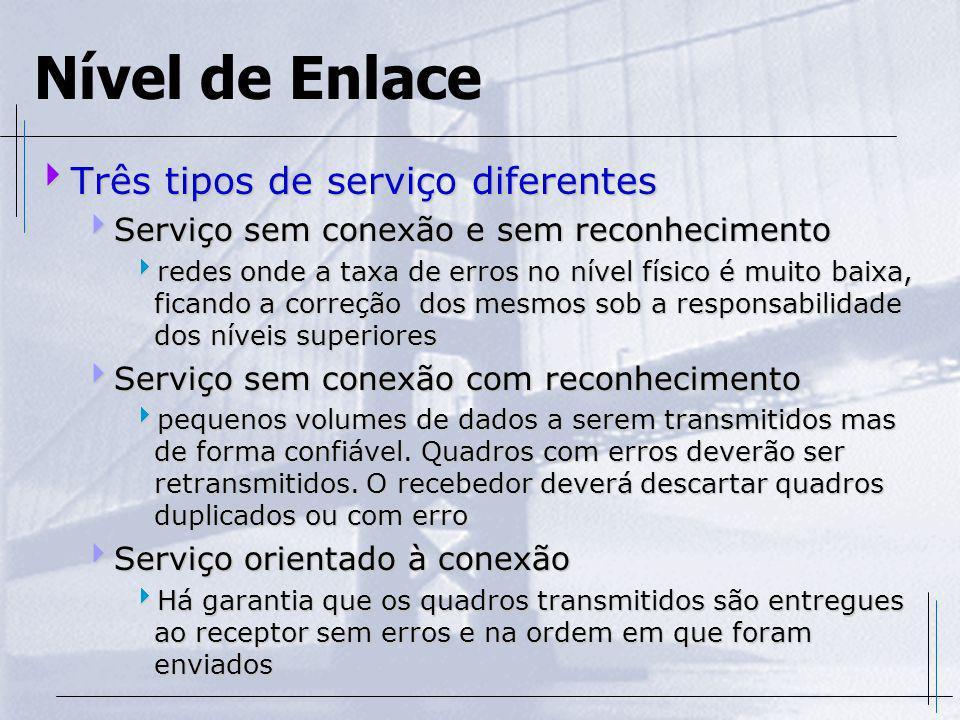 Nível de Enlace Três tipos de serviço diferentes