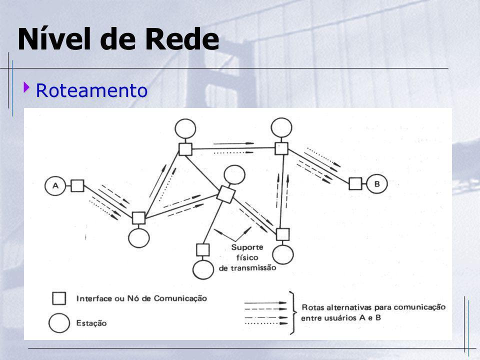 Nível de Rede Roteamento