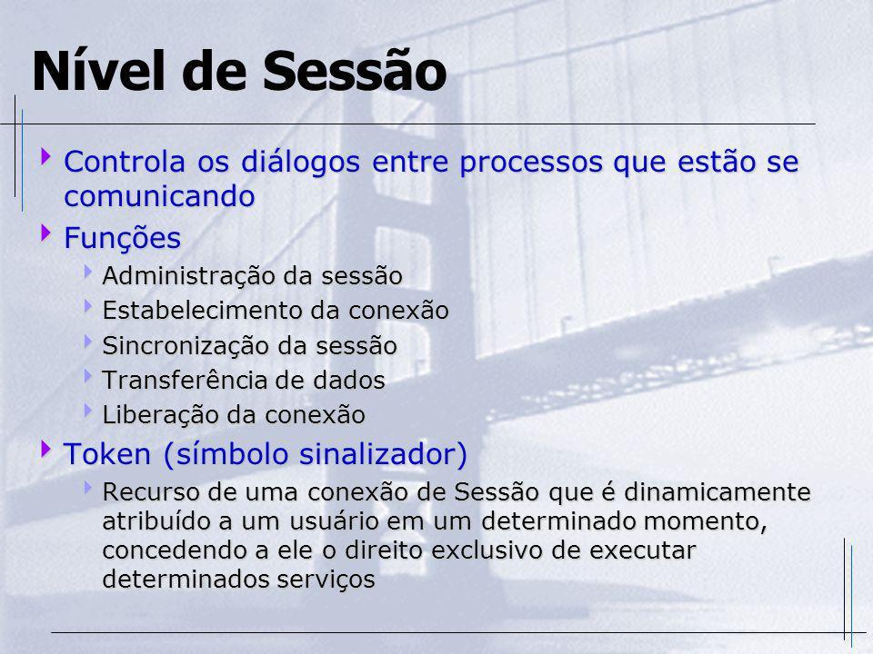 Nível de Sessão Controla os diálogos entre processos que estão se comunicando. Funções. Administração da sessão.