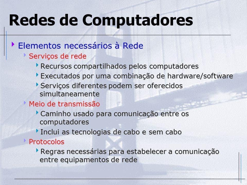 Redes de Computadores Elementos necessários à Rede Serviços de rede