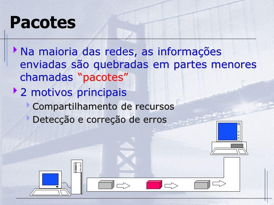 Pacotes Na maioria das redes, as informações enviadas são quebradas em partes menores chamadas pacotes