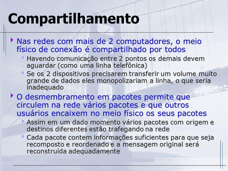 Compartilhamento Nas redes com mais de 2 computadores, o meio físico de conexão é compartilhado por todos.