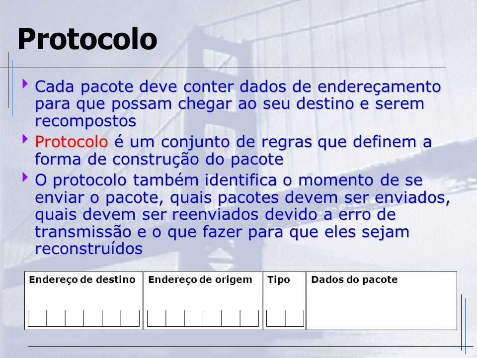 Protocolo Cada pacote deve conter dados de endereçamento para que possam chegar ao seu destino e serem recompostos.