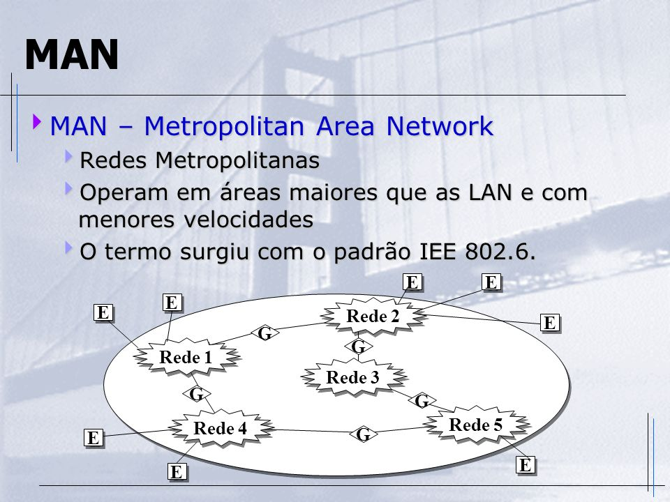 MAN MAN – Metropolitan Area Network Redes Metropolitanas