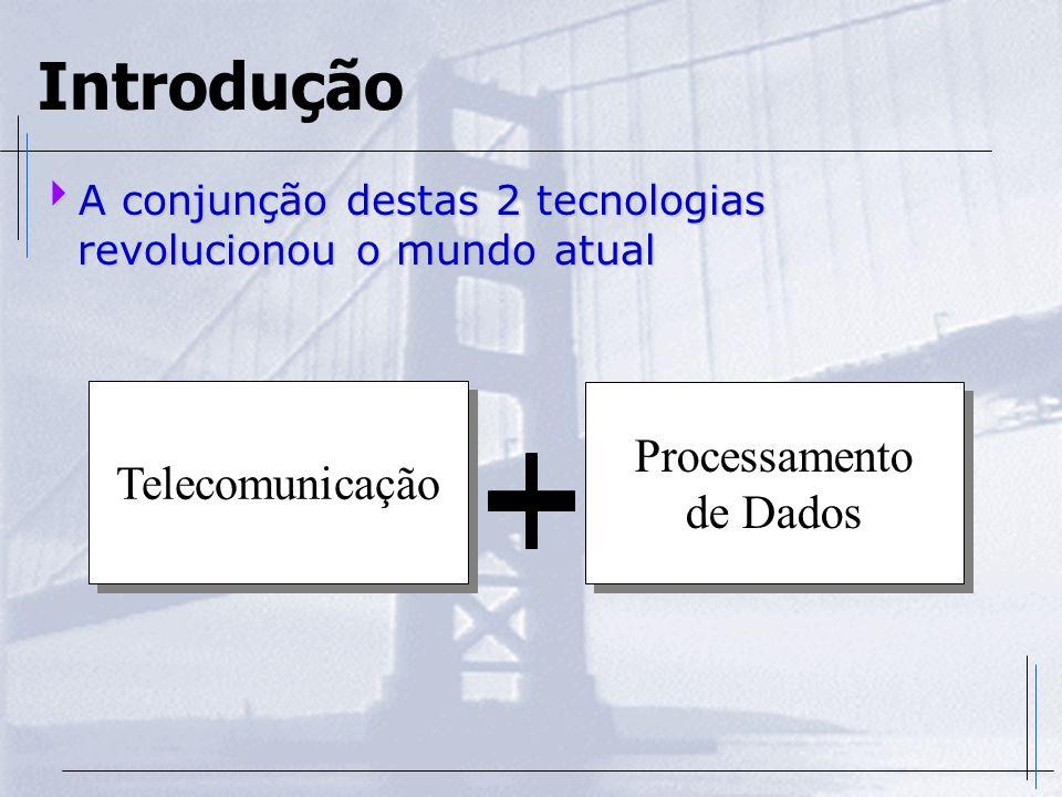 Introdução Processamento Telecomunicação de Dados