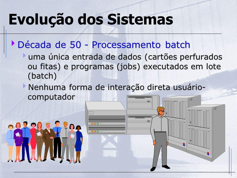 Evolução dos Sistemas Década de 50 - Processamento batch