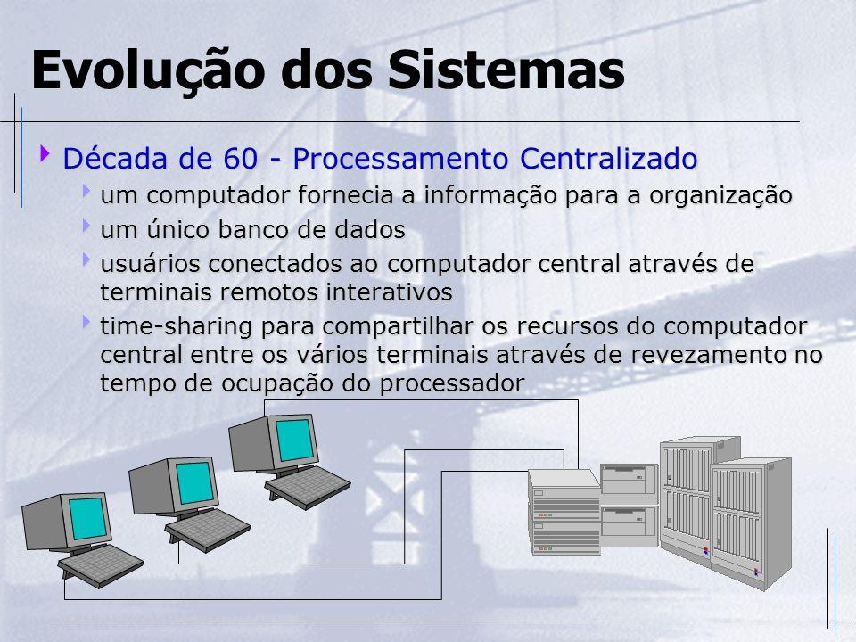 Evolução dos Sistemas Década de 60 - Processamento Centralizado