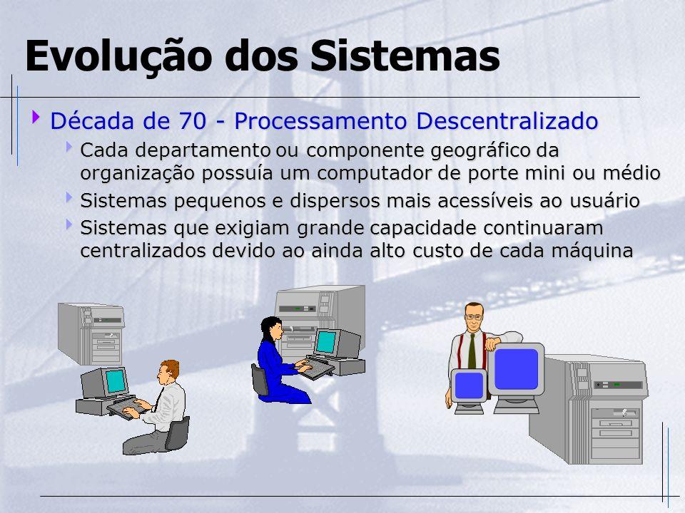 Evolução dos Sistemas Década de 70 - Processamento Descentralizado