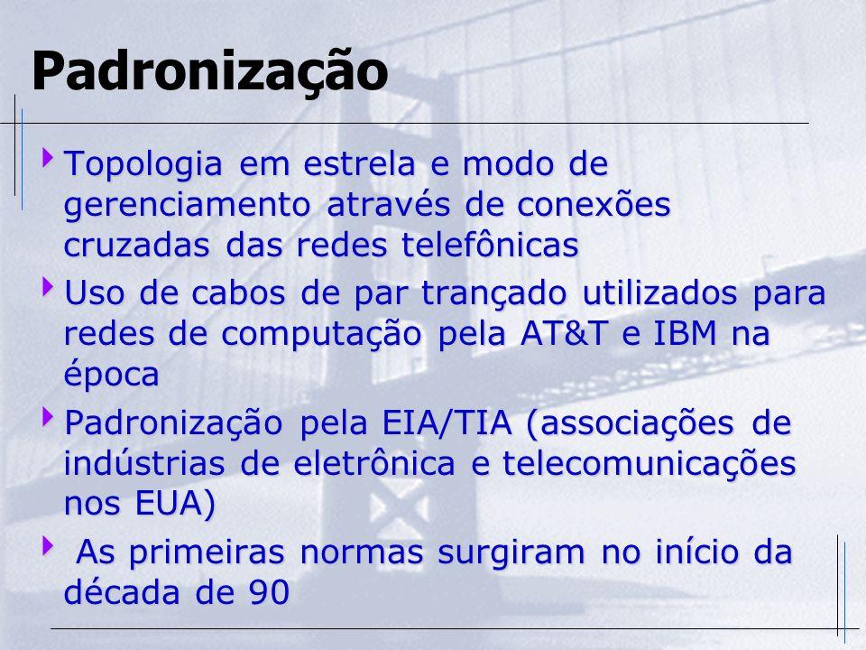 Padronização Topologia em estrela e modo de gerenciamento através de conexões cruzadas das redes telefônicas.