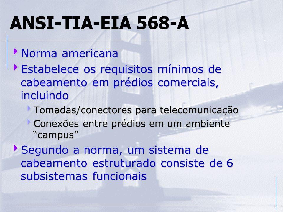 ANSI-TIA-EIA 568-A Norma americana
