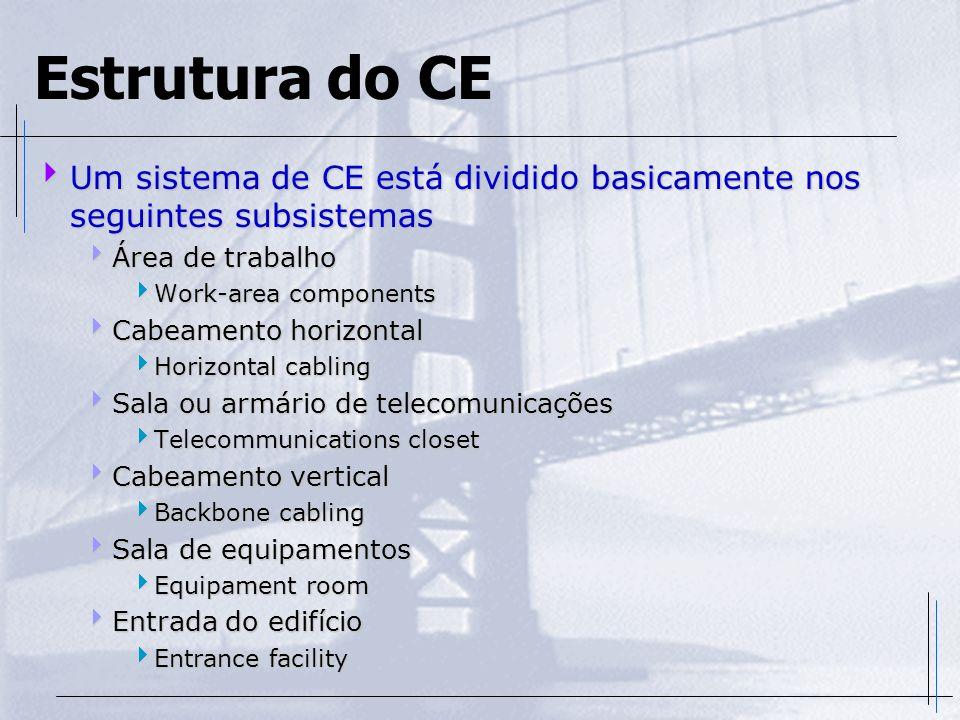 Estrutura do CE Um sistema de CE está dividido basicamente nos seguintes subsistemas. Área de trabalho.