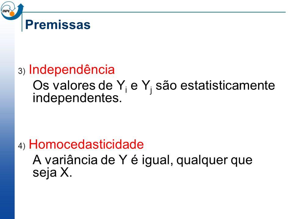 Os valores de Yi e Yj são estatisticamente independentes.