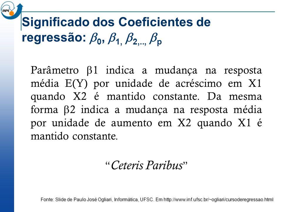 Significado dos Coeficientes de regressão: 0, 1, 2,.., p