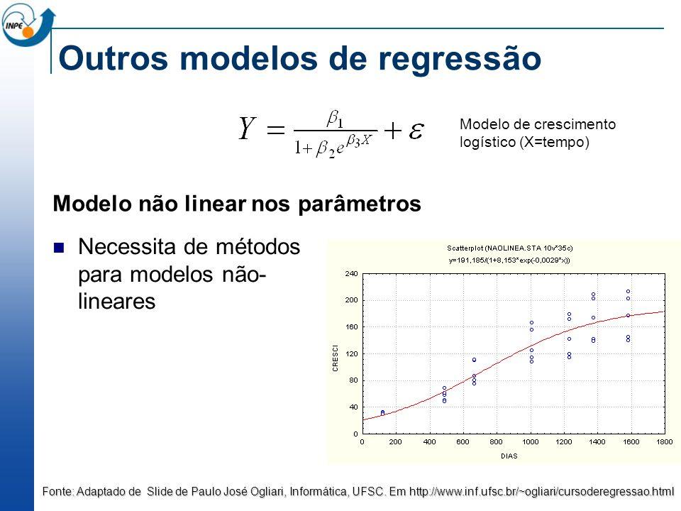 Outros modelos de regressão