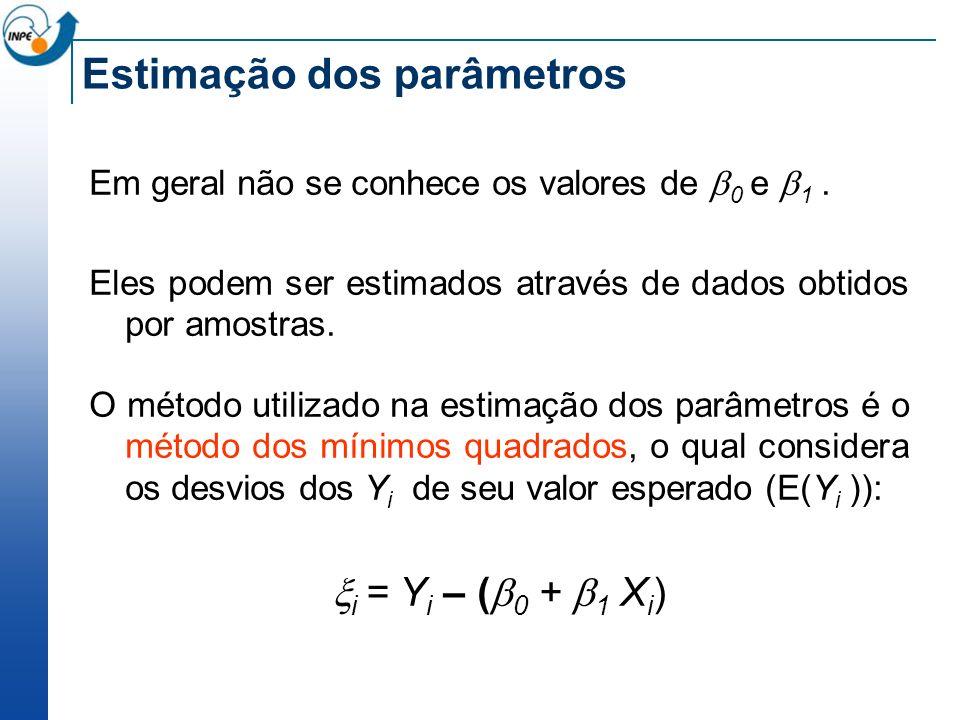 Estimação dos parâmetros