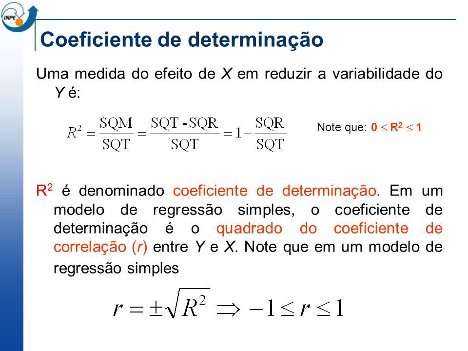 Coeficiente de determinação