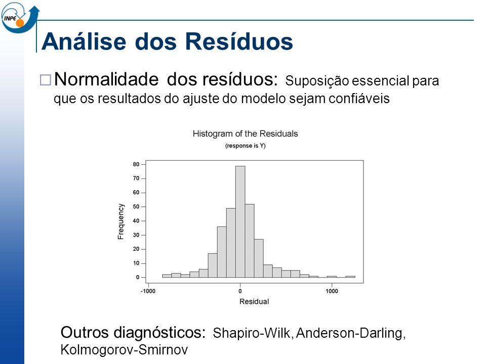 Análise dos Resíduos Normalidade dos resíduos: Suposição essencial para que os resultados do ajuste do modelo sejam confiáveis.