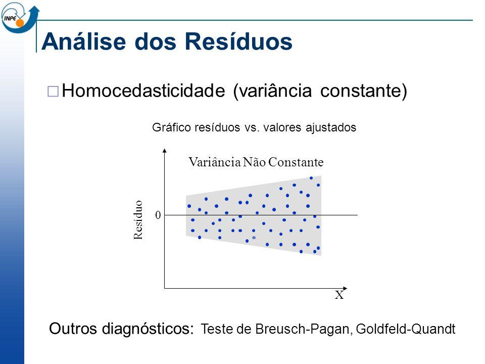 Gráfico resíduos vs. valores ajustados