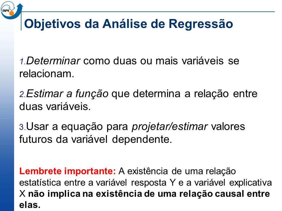 Objetivos da Análise de Regressão