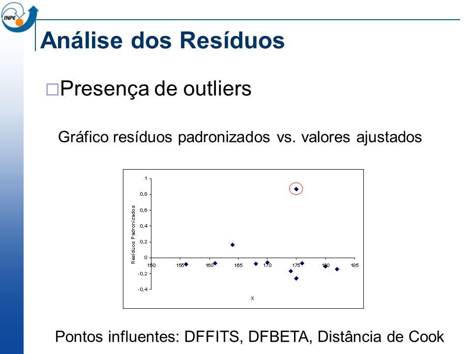 Análise dos Resíduos Presença de outliers