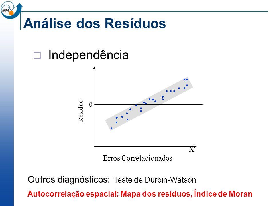 Análise dos Resíduos Independência