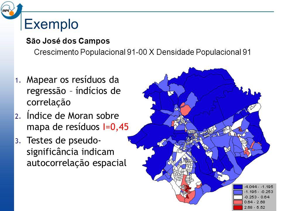 Crescimento Populacional 91-00 X Densidade Populacional 91