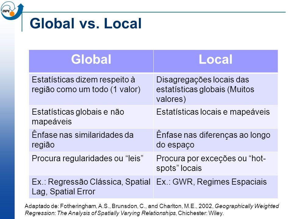 Global vs. Local Global Local