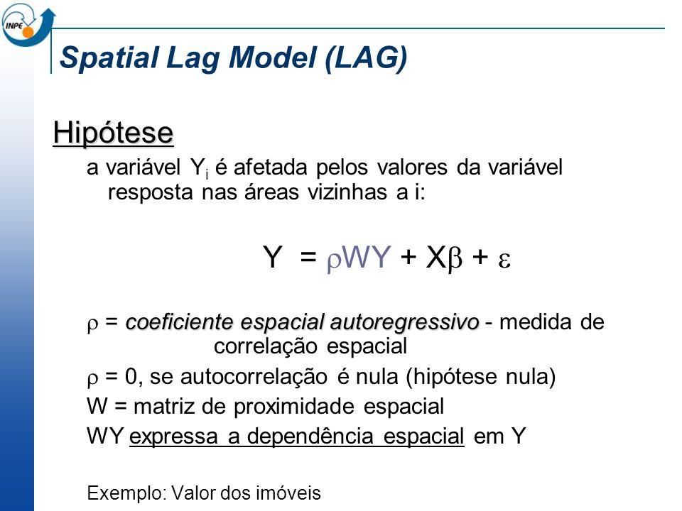 Spatial Lag Model (LAG)