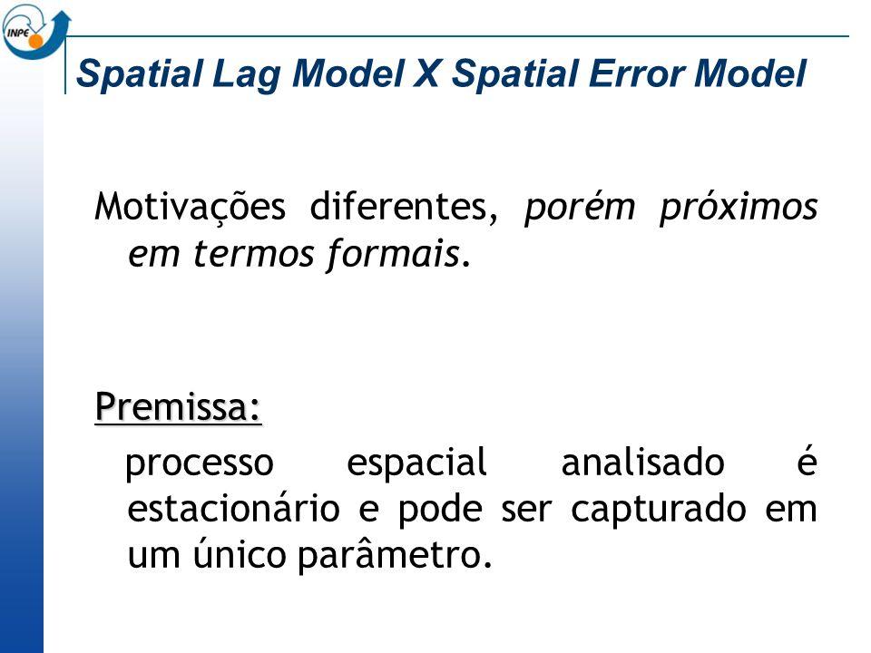 Spatial Lag Model X Spatial Error Model
