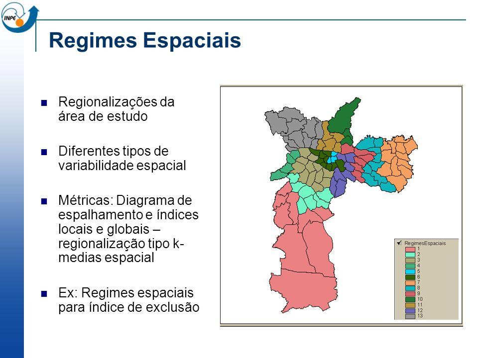 Regimes Espaciais Regionalizações da área de estudo