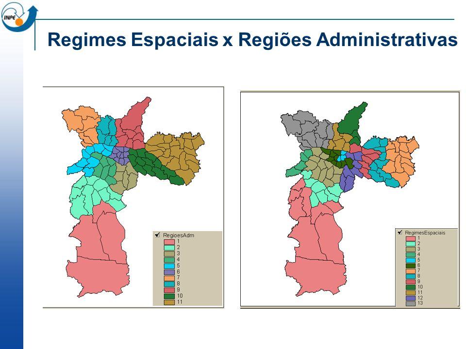 Regimes Espaciais x Regiões Administrativas