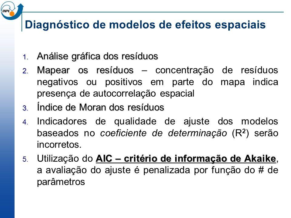 Diagnóstico de modelos de efeitos espaciais