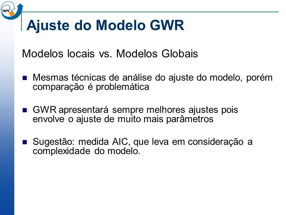 Ajuste do Modelo GWR Modelos locais vs. Modelos Globais
