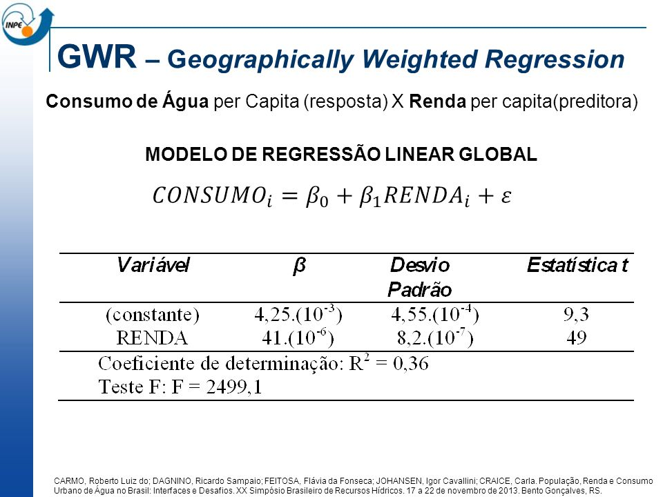 GWR – Geographically Weighted Regression