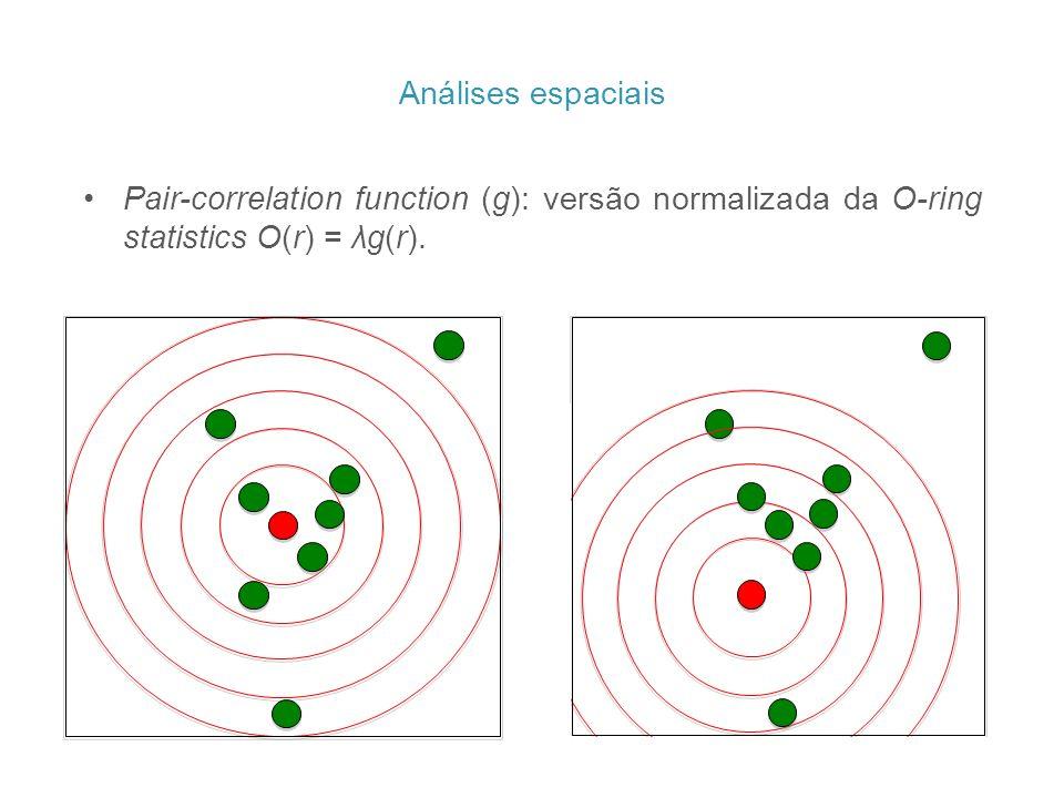 Análises espaciais Pair-correlation function (g): versão normalizada da O-ring statistics O(r) = λg(r).