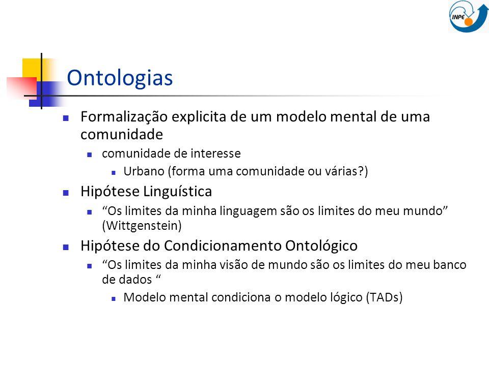 Ontologias Formalização explicita de um modelo mental de uma comunidade. comunidade de interesse. Urbano (forma uma comunidade ou várias )