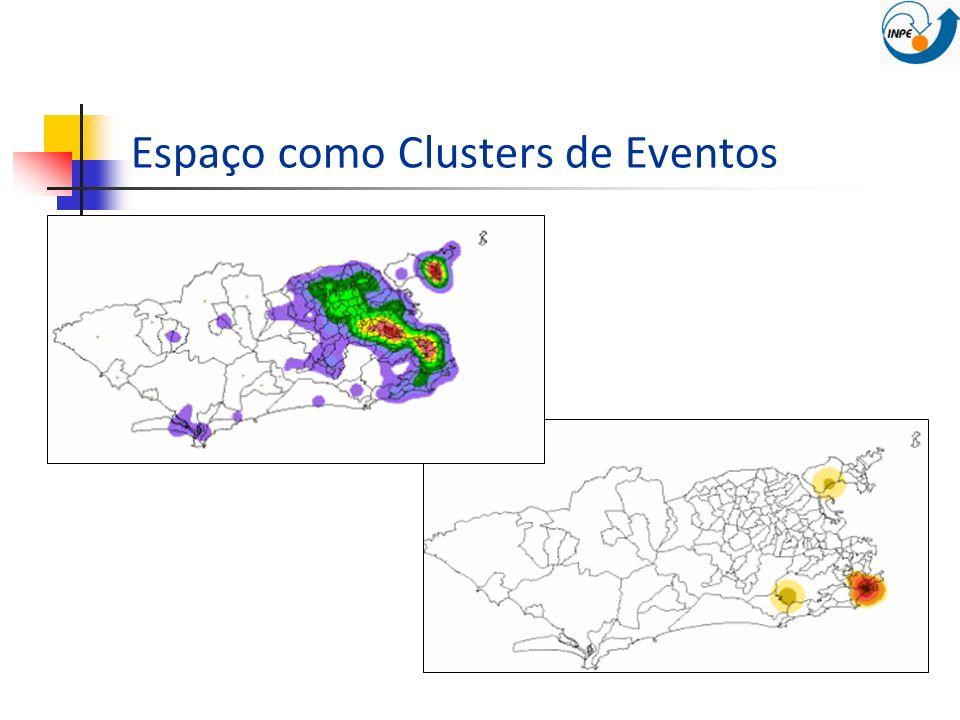 Espaço como Clusters de Eventos