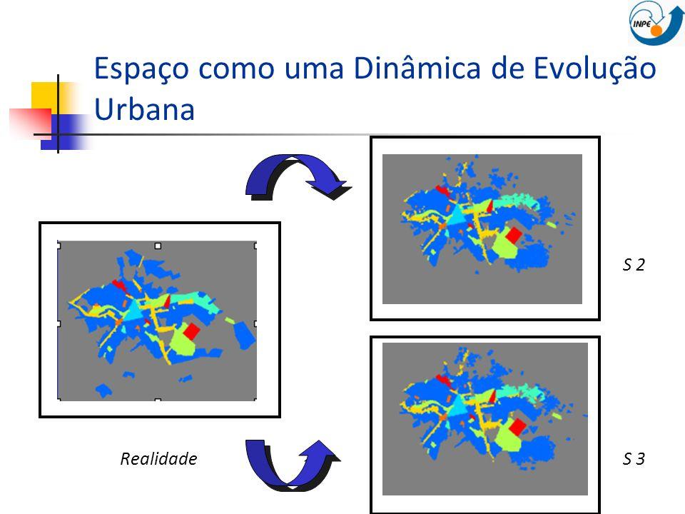 Espaço como uma Dinâmica de Evolução Urbana